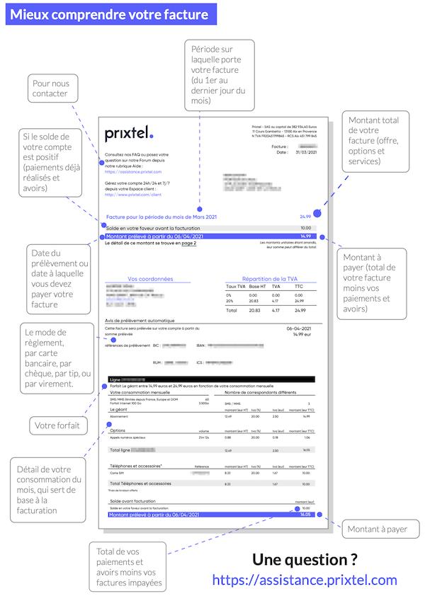Guide d'explication facture